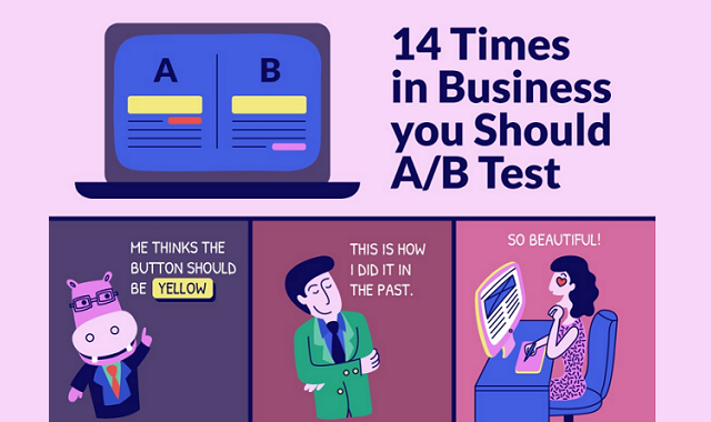 14 Times In Business You Should A/B Test