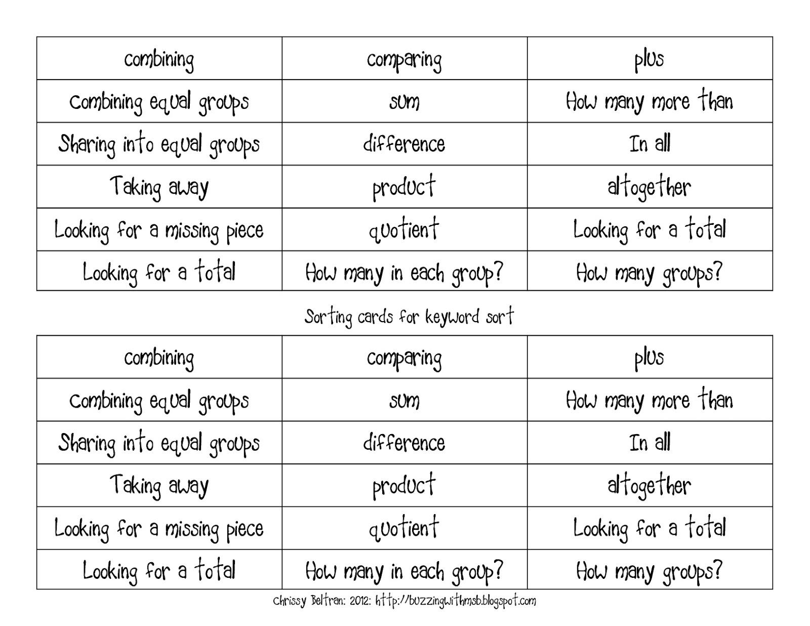 3-6 Free Resources: Problem Solving Keyword Sort