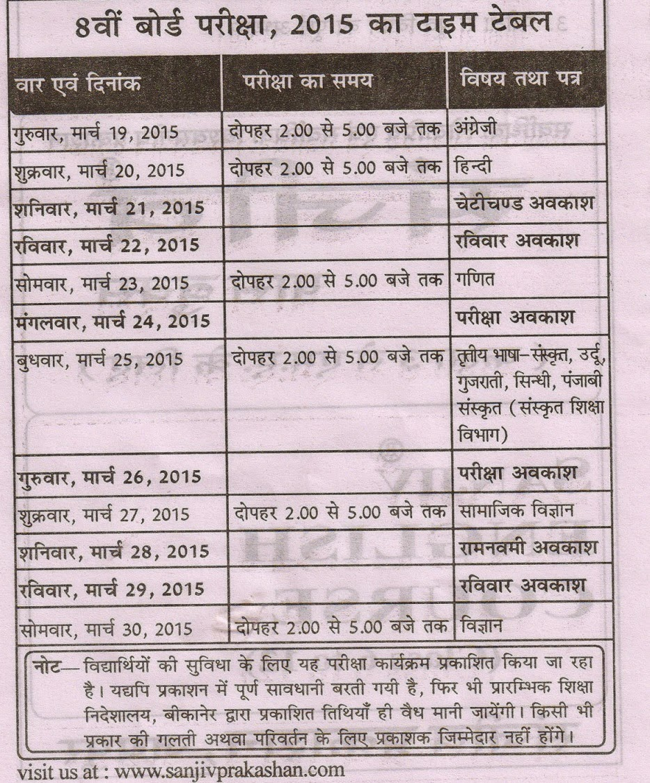 Rajasthan board class 8th results 2015 name wise for 8th board time table