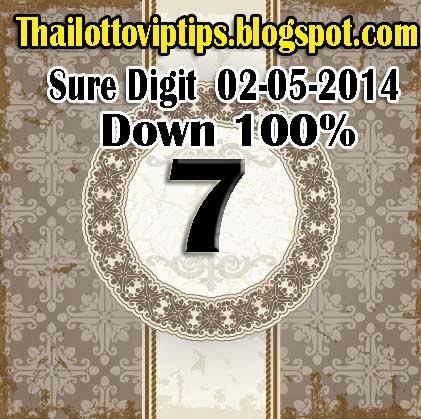 Thai lotto Down Single Sure Digit 02-05-2014
