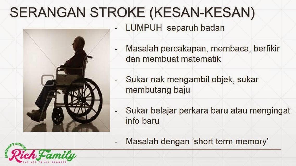 tanda-tanda serangan stroke