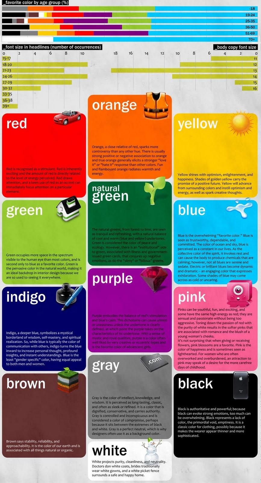 Psicología del color   Sólo sé que no sé nada