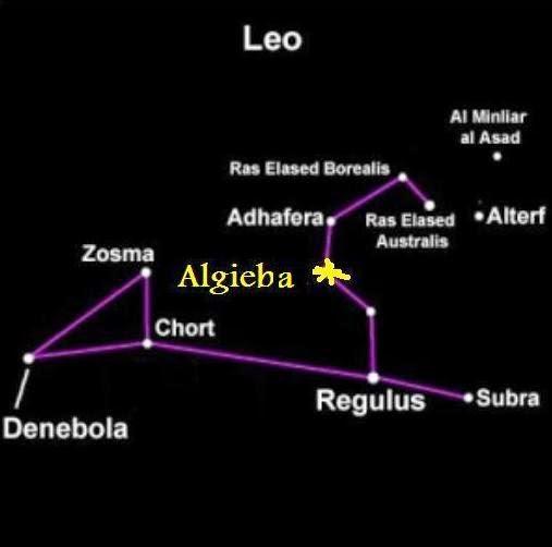 denebola hr diagram