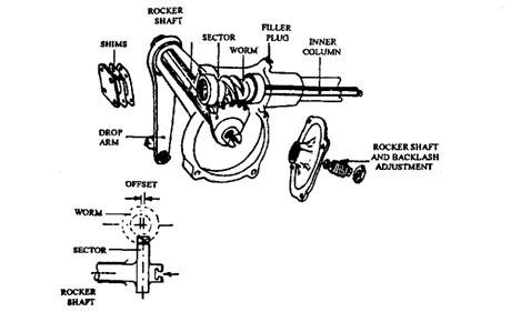 Tie Rod End Schematic in addition Electrical Systems additionally Toyota Repair Manual E1469855 besides Straight Truck Inspection Diagram furthermore Cat Fork Lift Ignition Switch Wiring Diagram. on forklift wiring diagram
