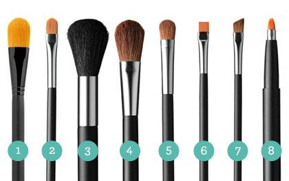 types of makeup brushes. to perfect the consistency and smooth away any clumps, then brushes it over your entire lid for a more intense impression with longer staying power. types of makeup