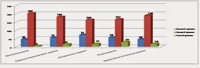 Публичный доклад МАДОУ ДС № 52