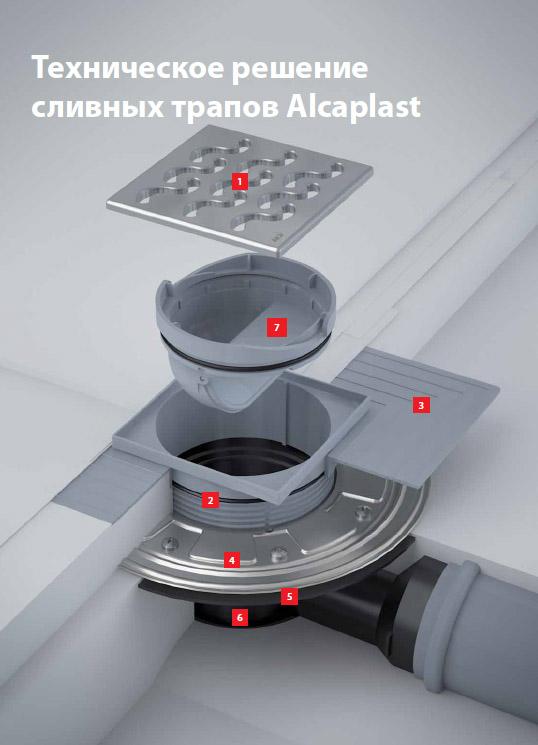 Техническое решение сливных трапов Alcaplast