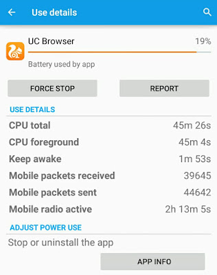 Battery Use Details of UC Browser