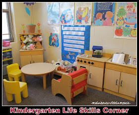 "Kindergarten ""Life Skills"" Corner: What is the Role of Play in K Today?"