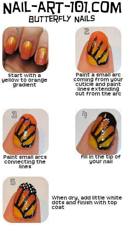 Butterfly Print : Incredibly Easy D.I,Y Nail Art ~ MD Fashion