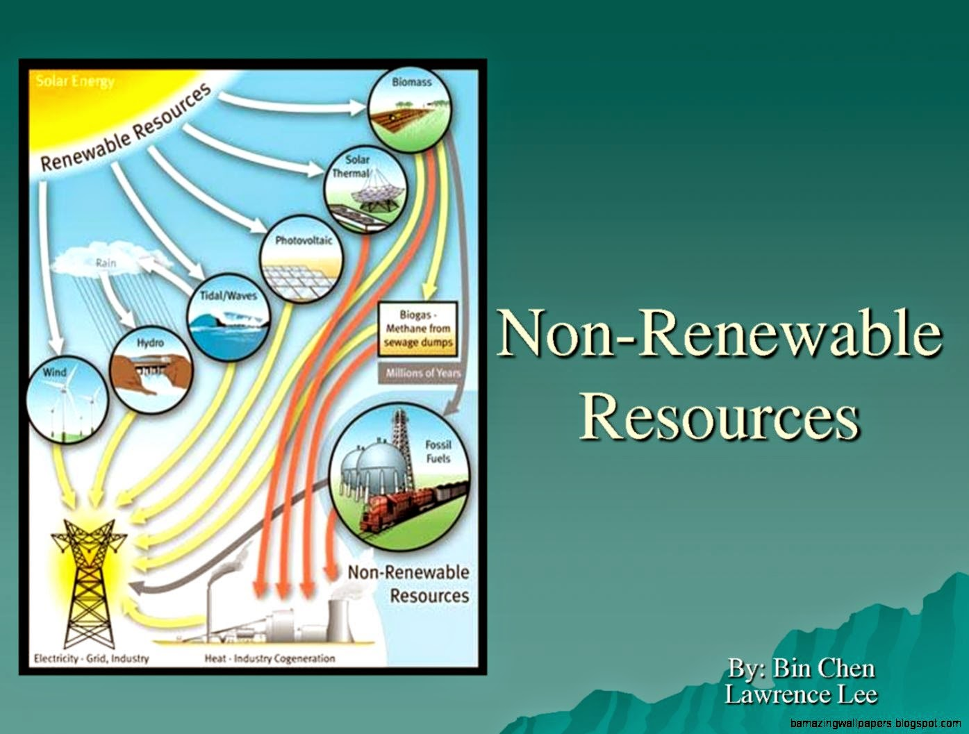 technologygreenenergy E Online What Are Renewable Resources Of Energy