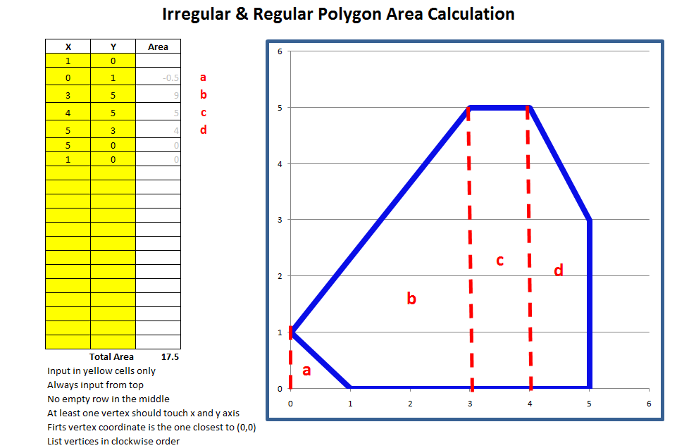 Area of irregular polygons worksheet pdf
