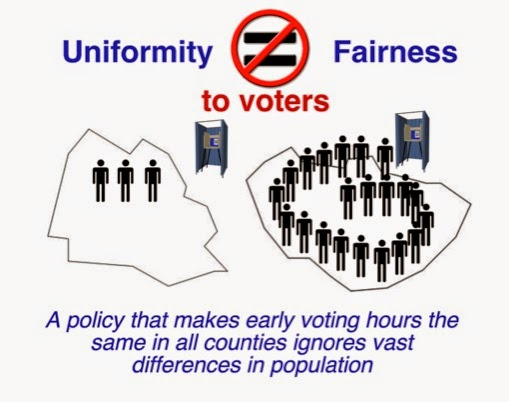 Uniformity is not the same as Fairness