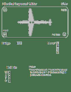 Lilienthal Glider chart