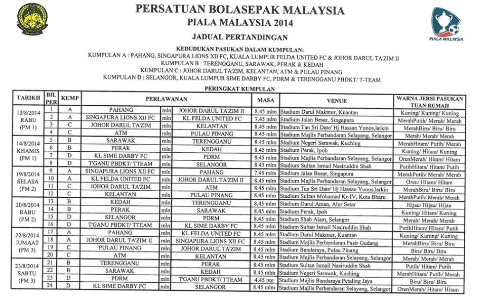 JADUAL PERLAWANAN PIALA MALAYSIA 2014 PERINGKAT KUMPULAN .