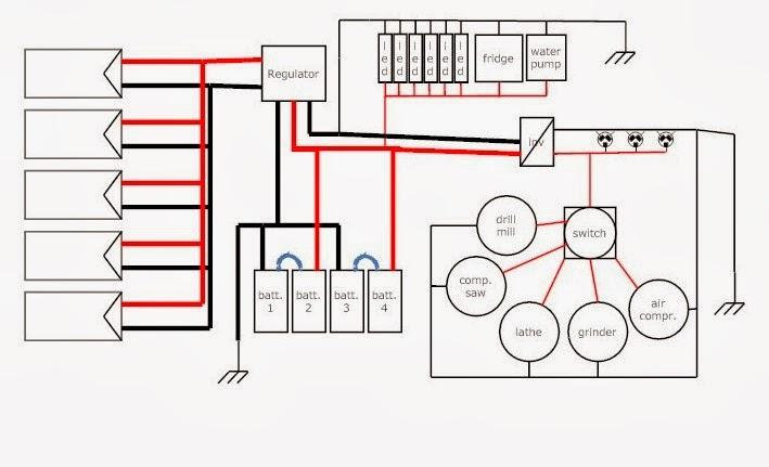 12 volt wiring diagram for caravan 12 image wiring caravan wiring diagram uk images heater wiring diagram moreover on 12 volt wiring diagram for caravan