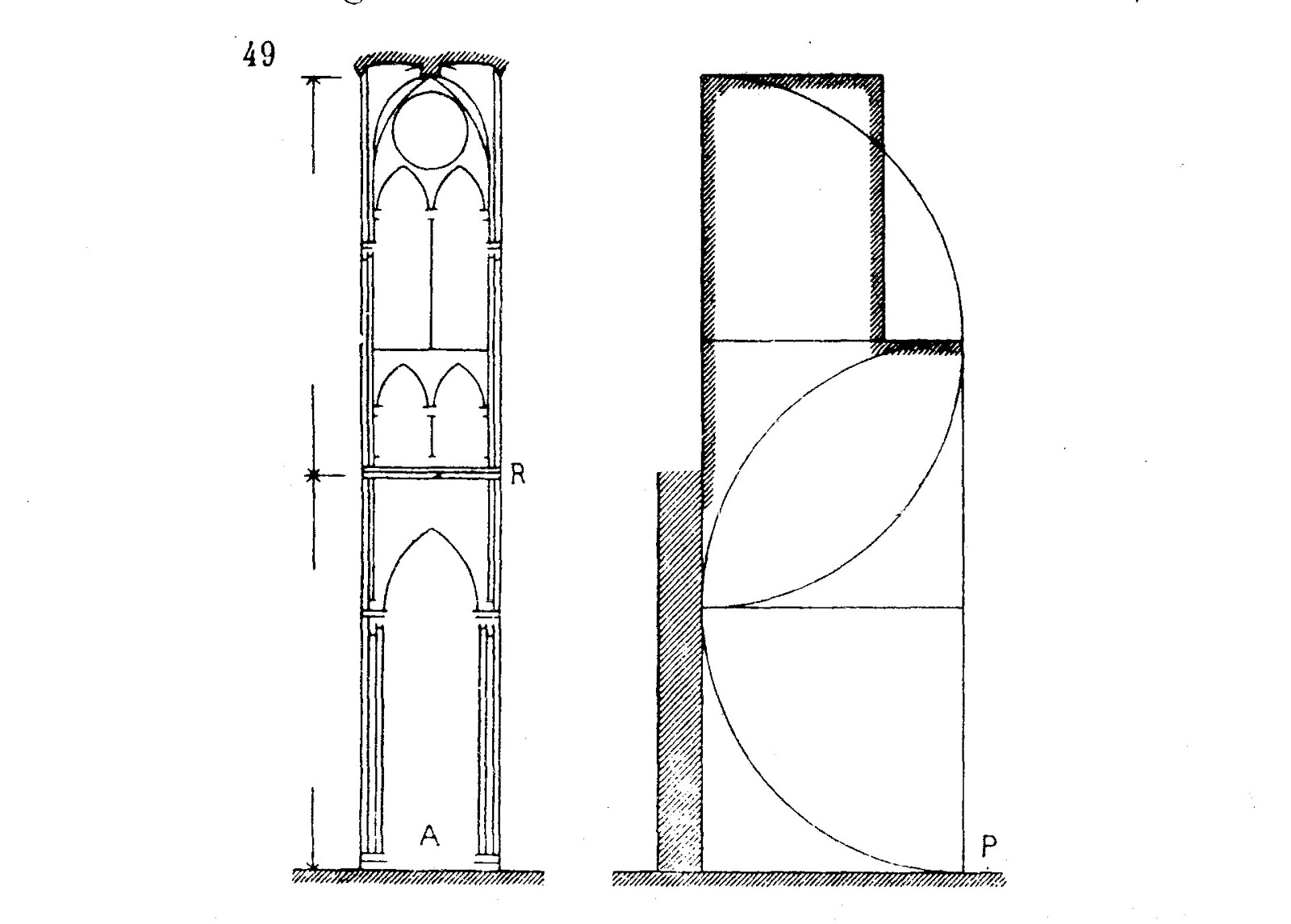 Diagram auguste choisy