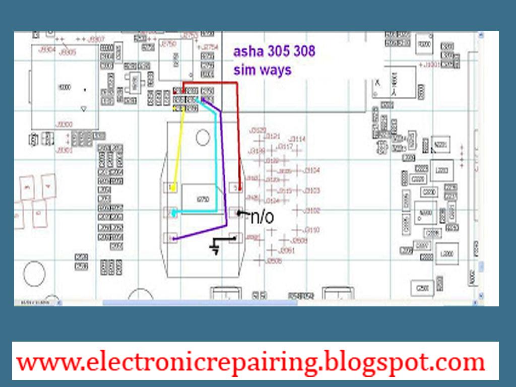 NOkia Asha 305 and 308 Sim jumper Solution