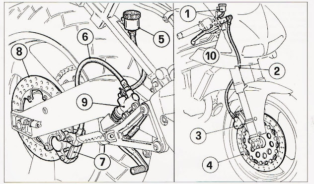Cagiva Mito 125 Brake Bleeding / Fitting Stainless Steel Braided Hose  , HEL Brake Lines