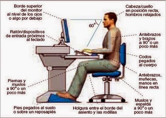 Faqs preguntas frequentes cu l es la postura correcta for Recomendaciones ergonomicas para trabajo en oficina