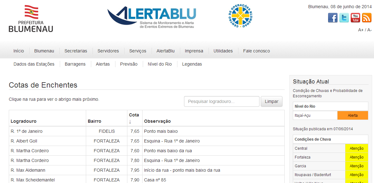 http://alertablu.cob.sc.gov.br/cotas.php