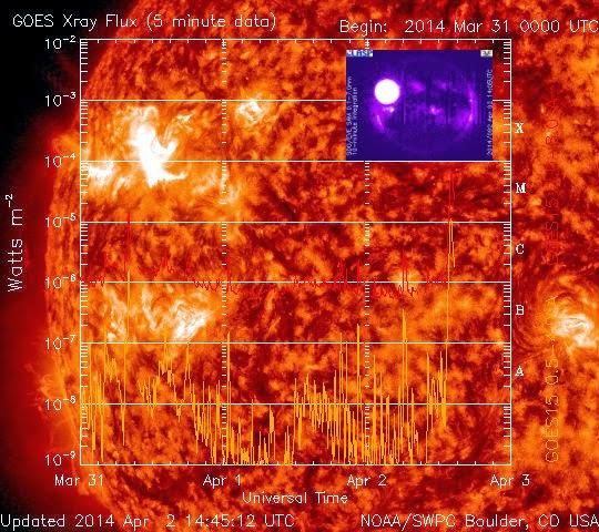 llamarada solar M6.5 surgió de la Región 2027 el 2 de abril de 2014