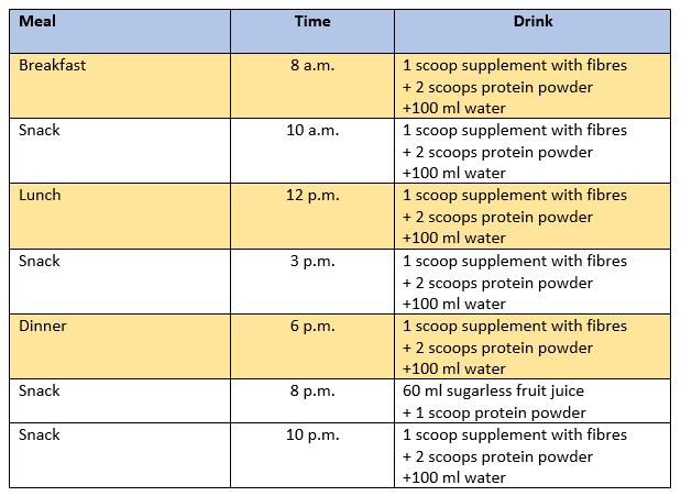 2 Week Liquid Diet Bariatric Surgery