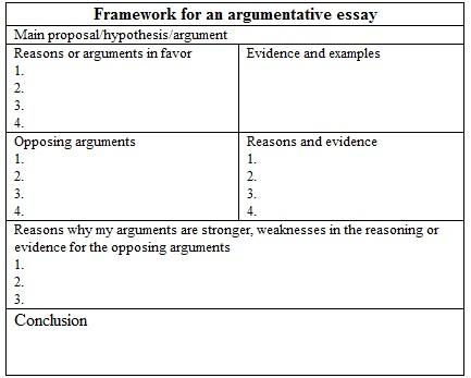 Argue effectively essay
