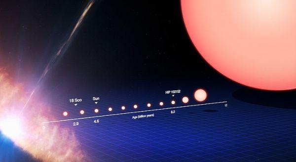 Kembaran Matahari Ditemukan Astronomi dari Brasil