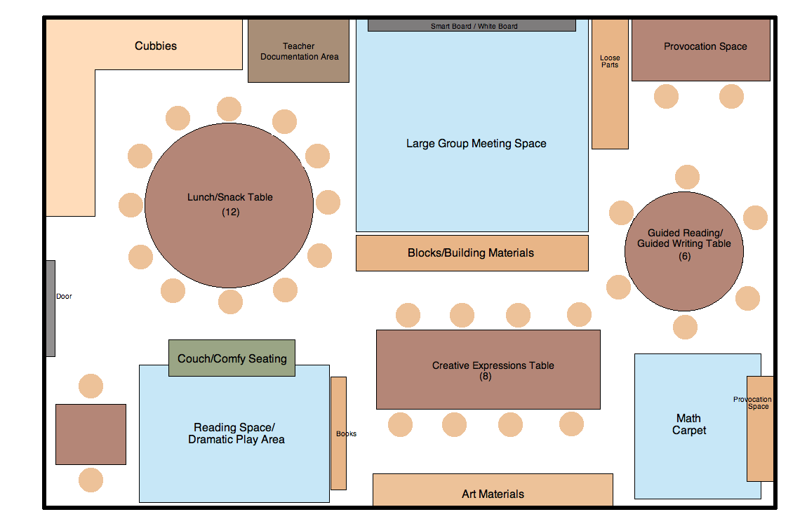 Classroom Layout For Kindergarten ~ Building my classroom community extending the fdk