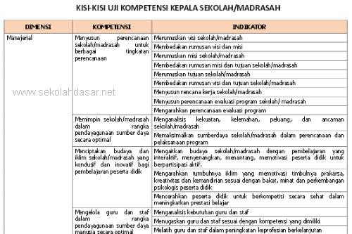 Soal Uji Kompetensi Kepala Sekolah