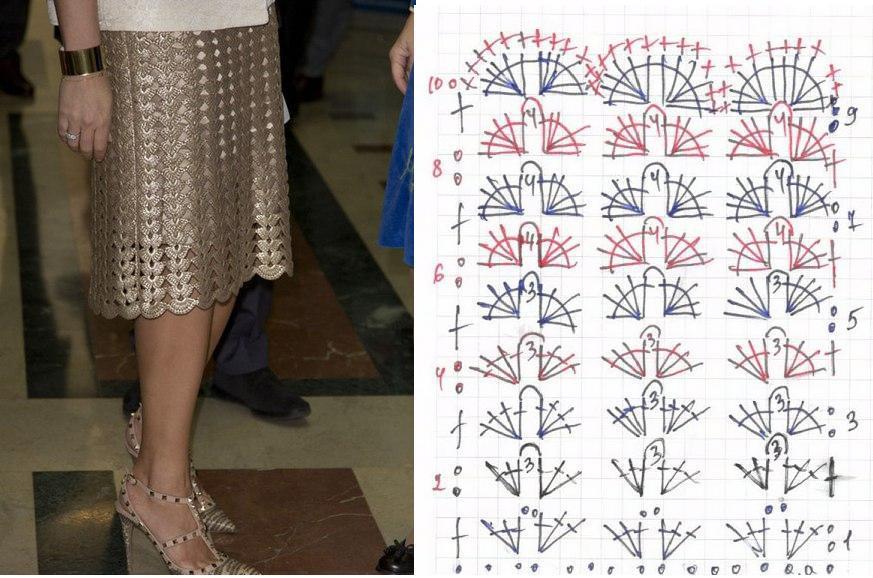 Patron Crochet Falda Brillante
