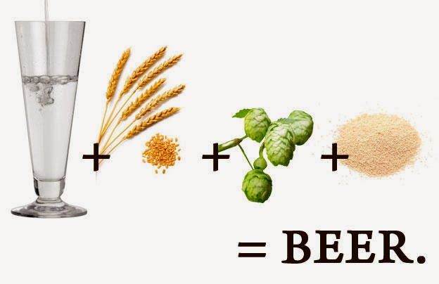 Carlsberg bandnaam bedenker - beer-ingredients