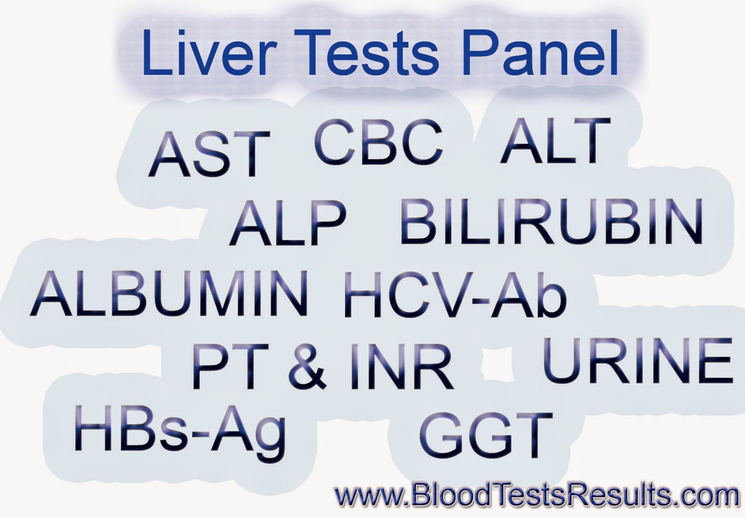 A Blood Test For Liver Function Evaluation With References Blood