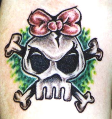 Skull Tattoo Pictures For Man