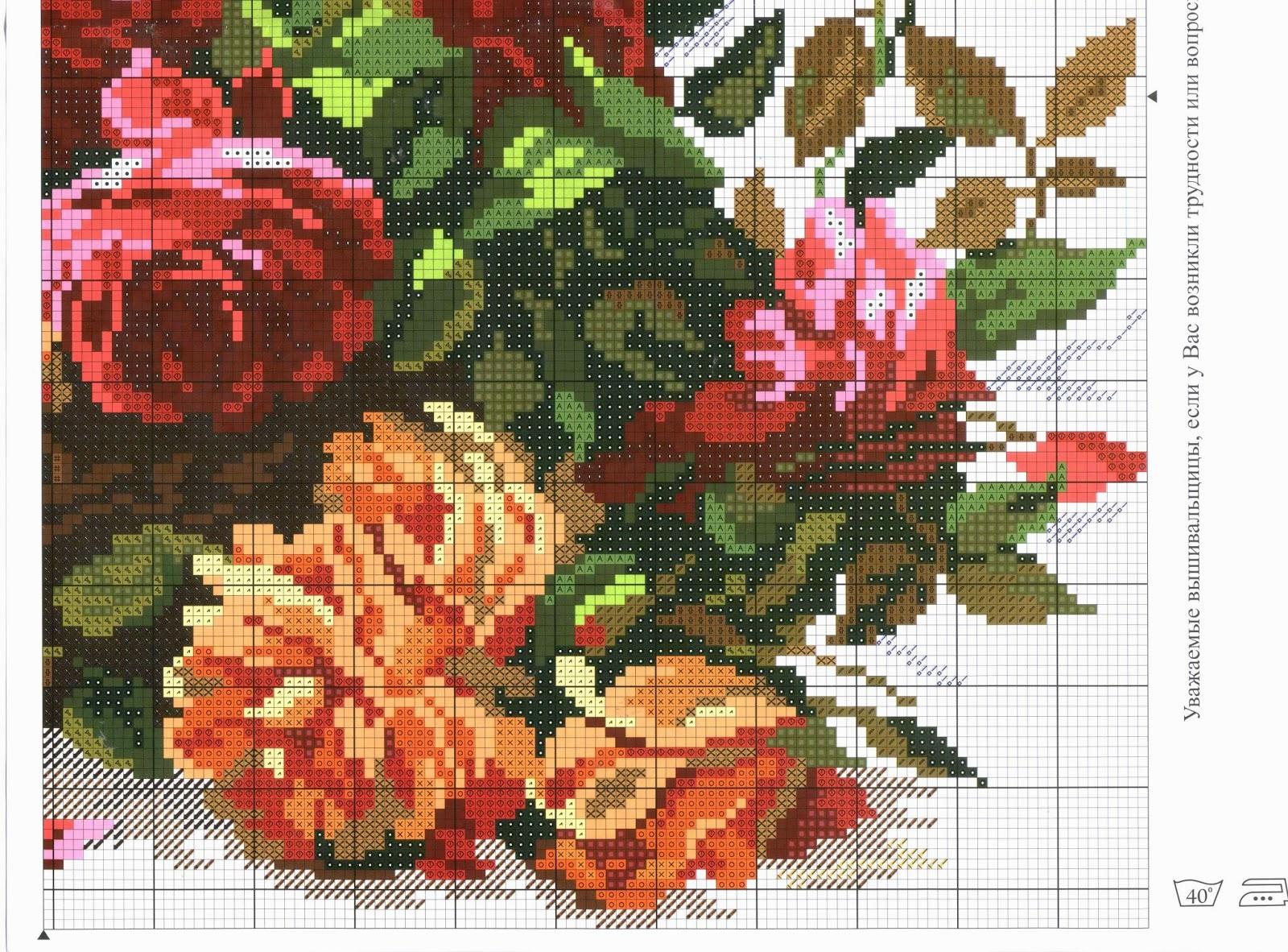 Вышивка крестом розы в корзине алиса 39