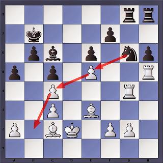Échecs : la position critique où Anand manque le gain