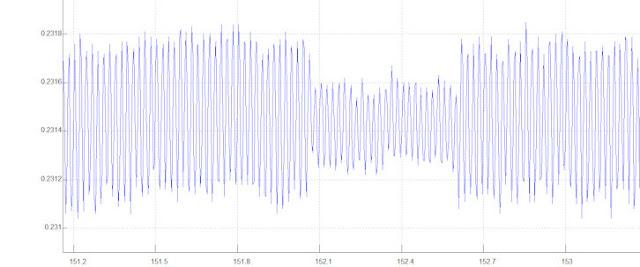 ¿Los fantasmas emiten campos electromagnéticos?-EMF: Medidor de campos electromagnéticos Three+phase+magnetic+effect