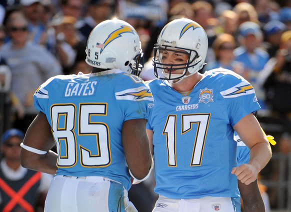 The Nfl Report Top 10 Uniforms Of All Time San Diego