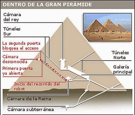 quien construyo las piramides