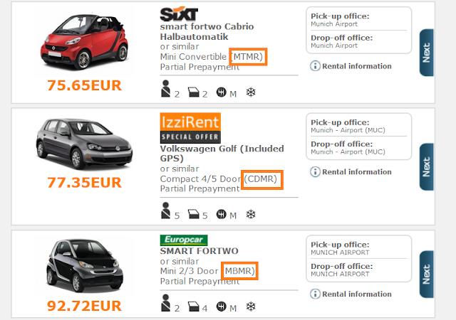 Car Rental Blog Car Rental Groups Explained