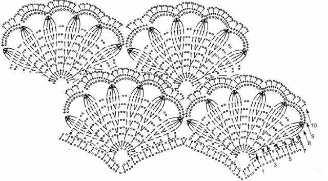 Crochet Guide  Tunica Lilies Baby Dress