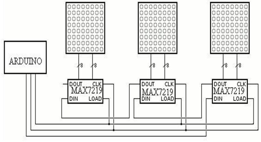 arduino and android programming  matrix led display