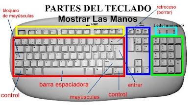 TECLADO DE PC
