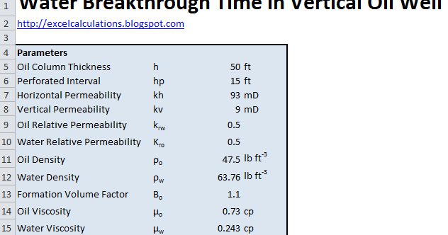 Water breakthrough time in a vertical oil well excel for Chemistry reaction calculator fort de france