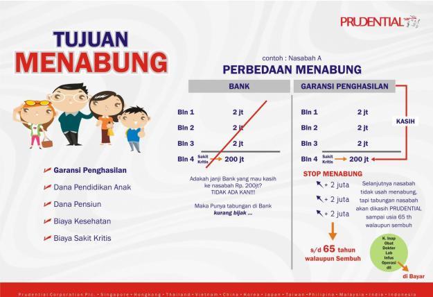 """Arres Noerwinda """"Konsultan Keuangan"""" Prudential Indonesia"""
