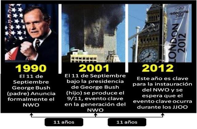 Posible atentado londres 2012