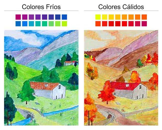 Todos los colores calidos excellent en la cartulina realiza el crculo con comps divdelos en - Todos los colores calidos ...