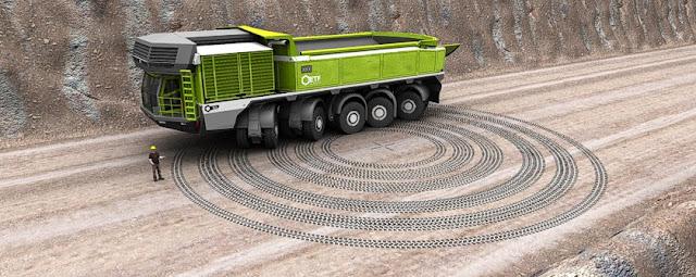 videos de camiones supercamiones giro completo 360º