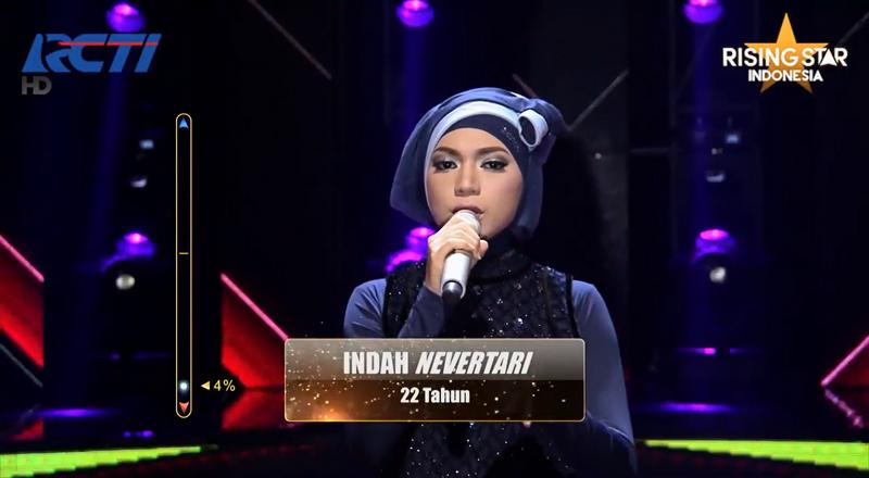 Indah Nevertari Menjadi Juara Rising Star